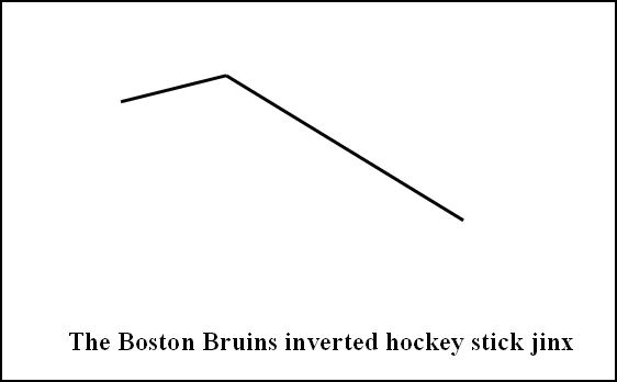 Bruins Hockey Stick Hockey Stick Should Not be