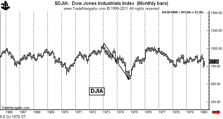 Learn everything about First Trust Dow Jones Internet Index Fund (FDN). Free ratings, analyses, holdings, benchmarks, quotes, and news.