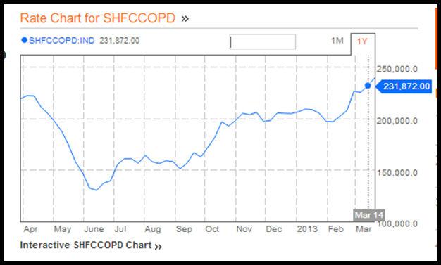 3.27_China copper deliverables