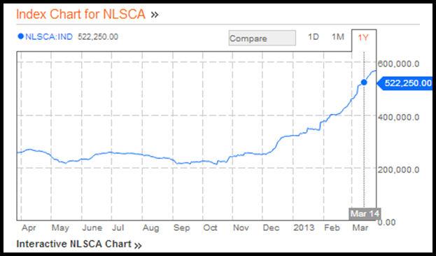 3.27_LME copper stocks