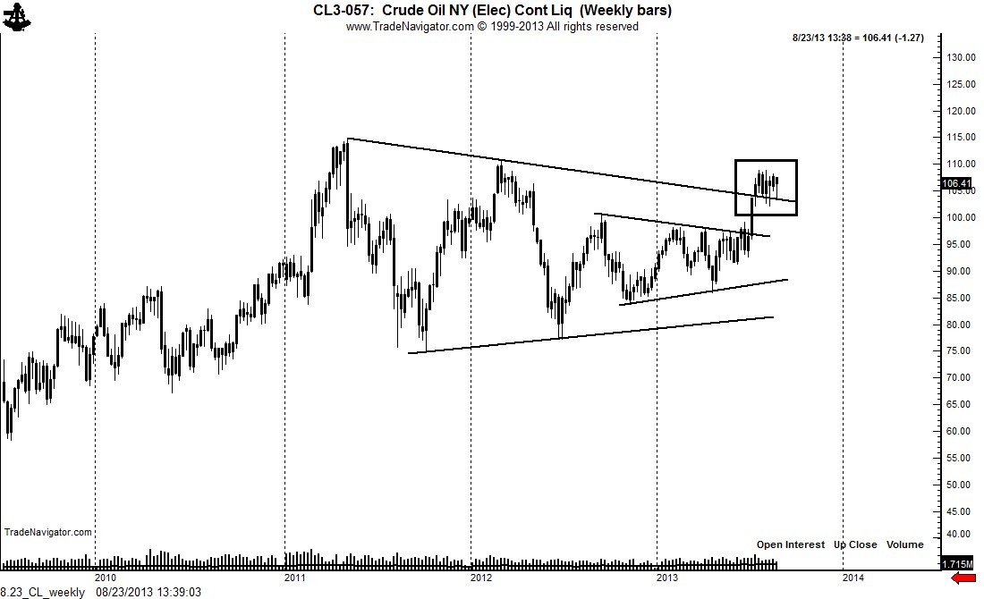 8.23_CL_weekly