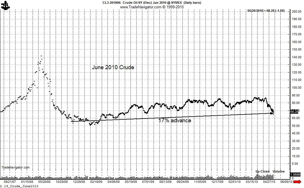 2.19_Crude_June2010
