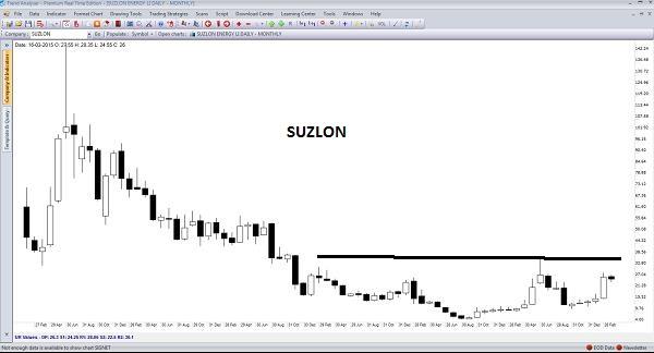 3.19_SUZLON