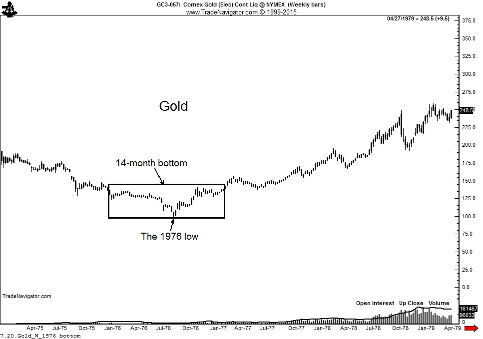 7.20.Gold_W_1976 bottom