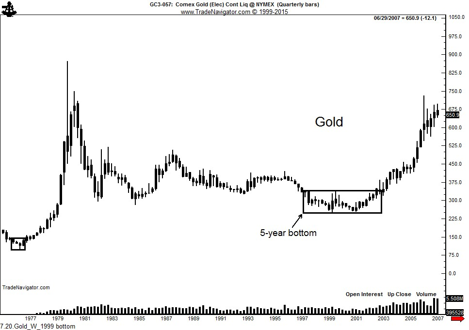 7.20.Gold_W_1999 bottom