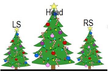 Xmas tree H&S